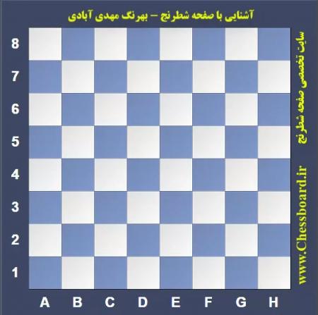 آشنایی با صفحه شطرنج