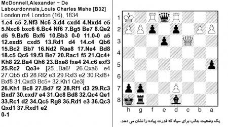 نکات آموزشی سایت صفحه شطرنج